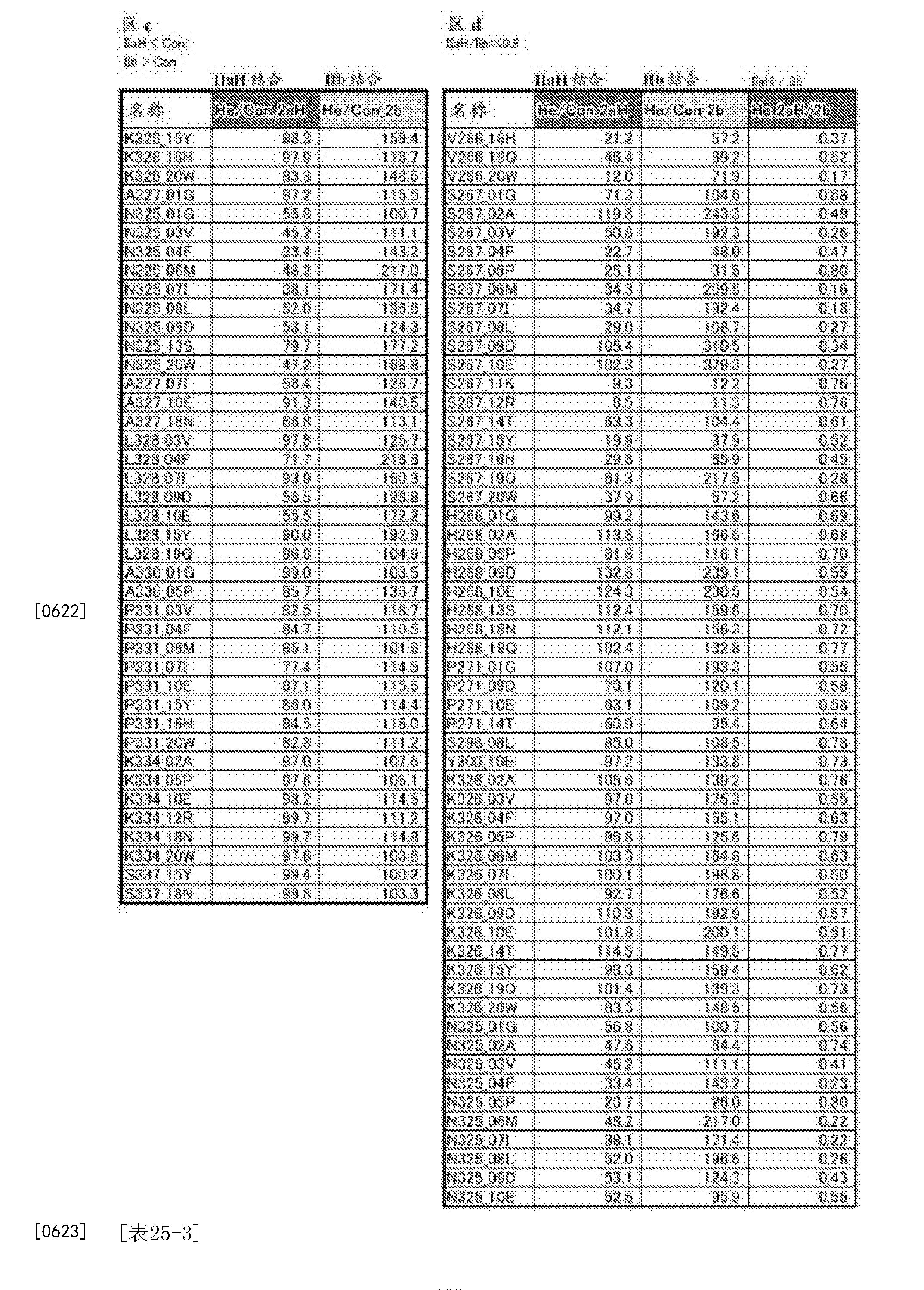 Figure CN105102618BD01081