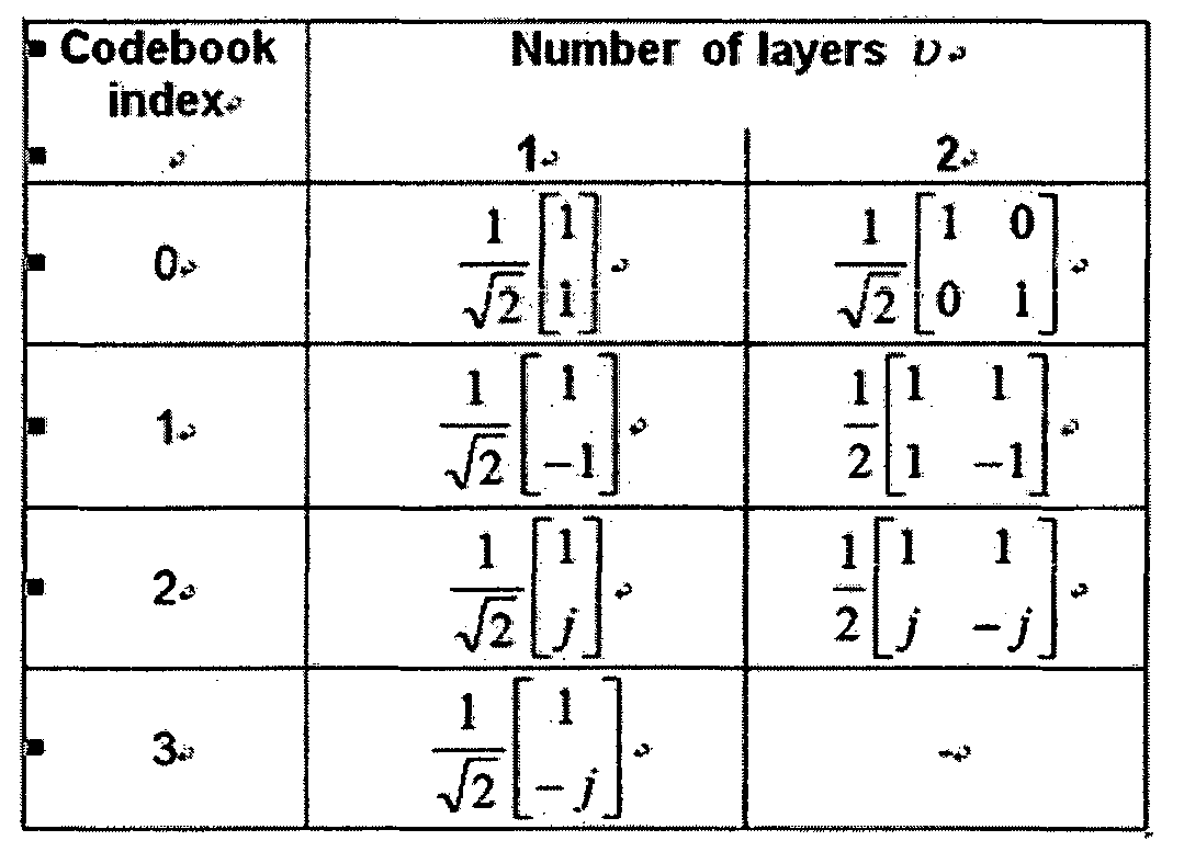 Figure WO-DOC-TABLE-8