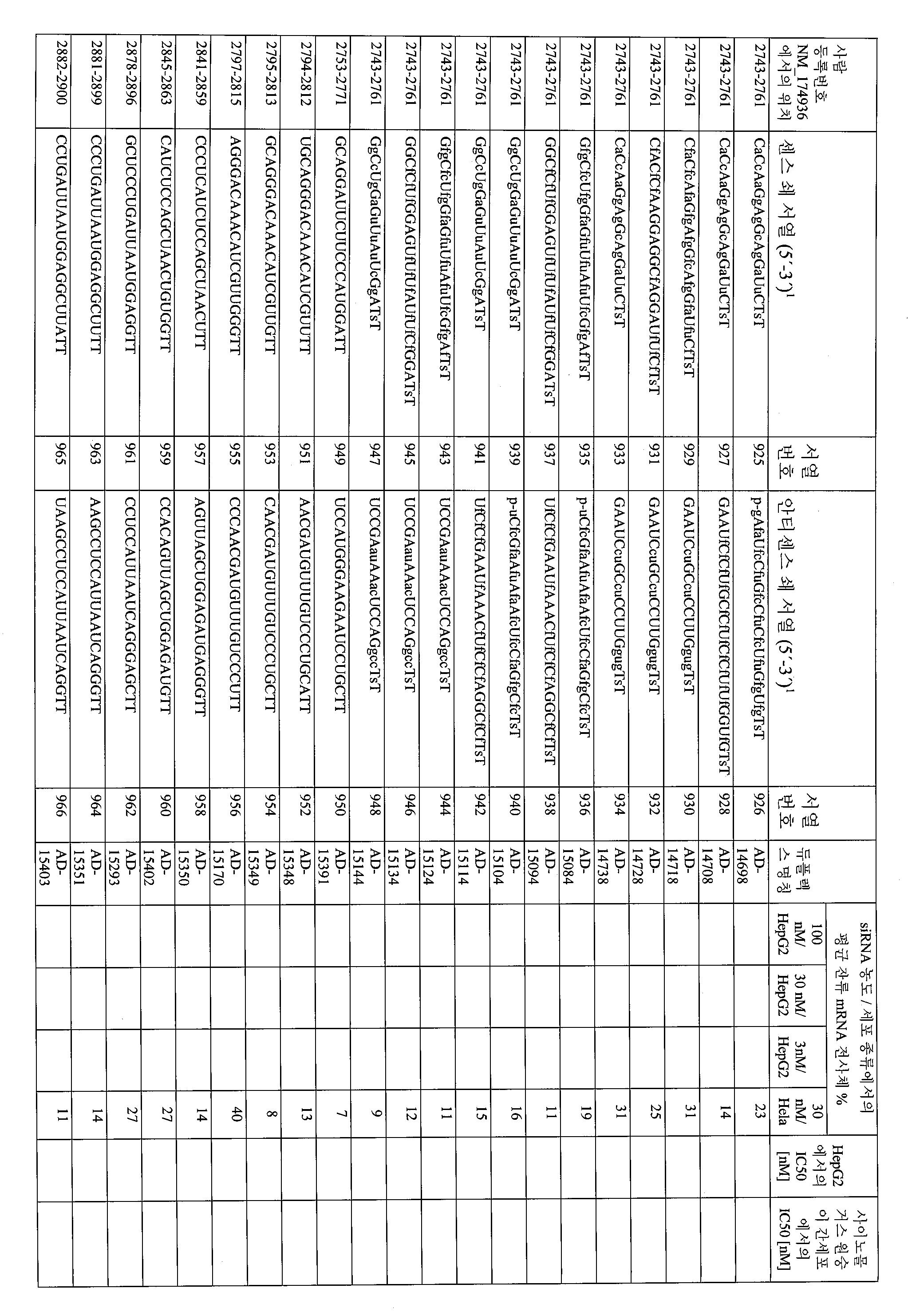 Figure 112008085095997-pct00034
