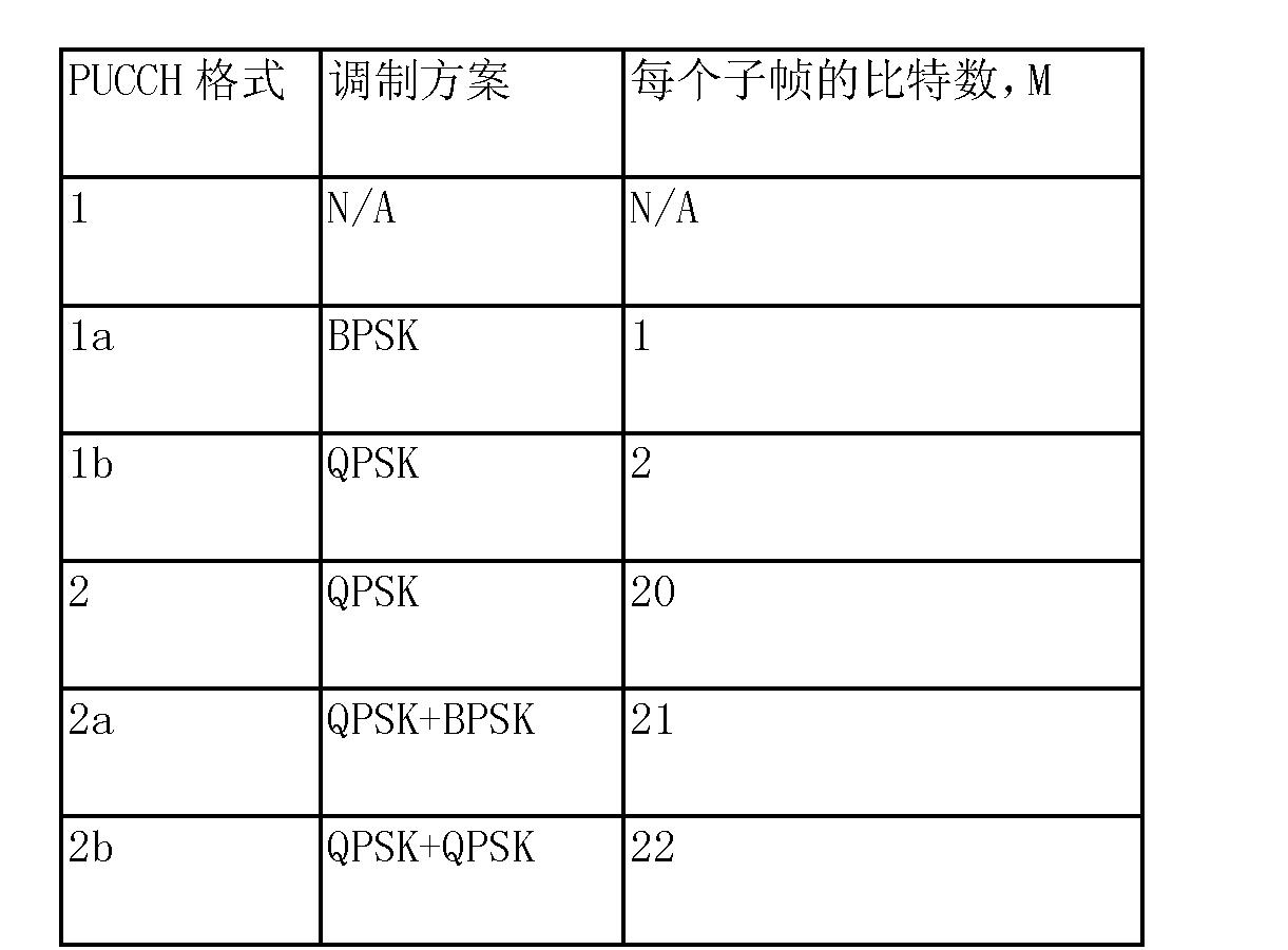 Figure CN103210604AD00081