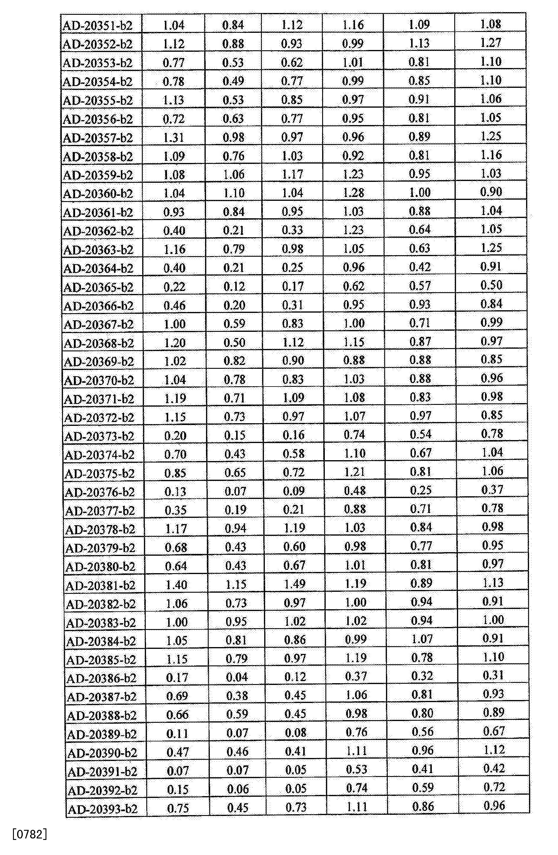 Figure CN105125572AD01431