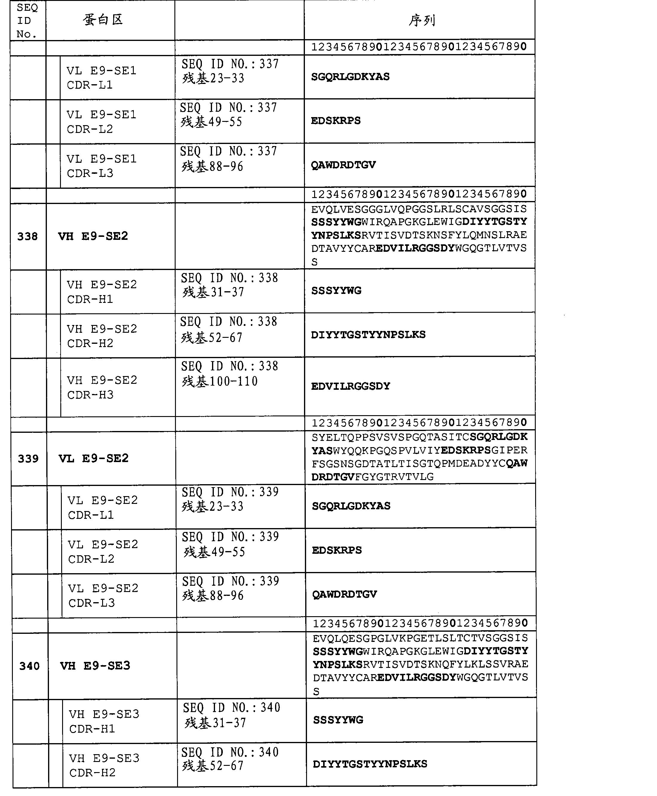 Figure CN102741288AD01291