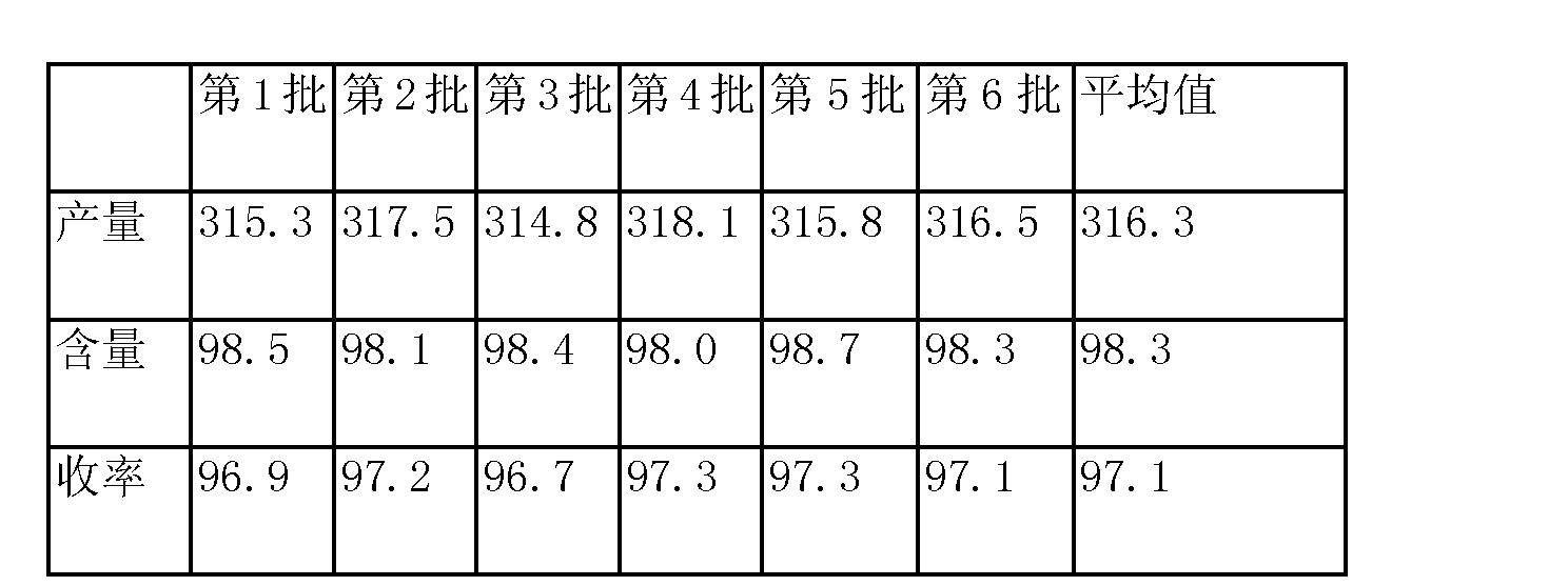 Figure CN102816112BD00072