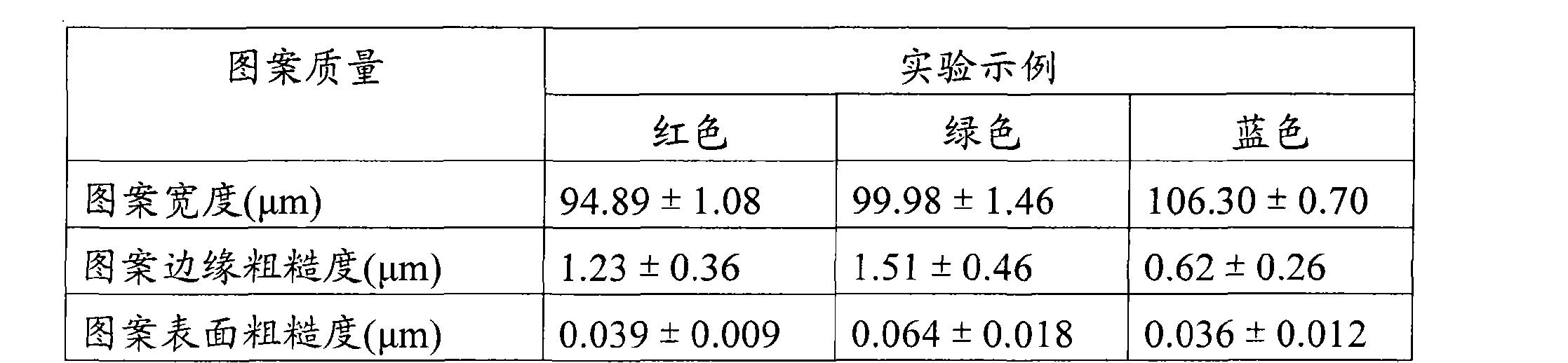 Figure CN101452948BD00151