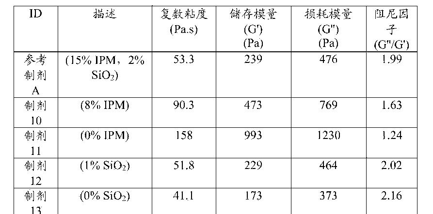 Figure CN105120659AD00811