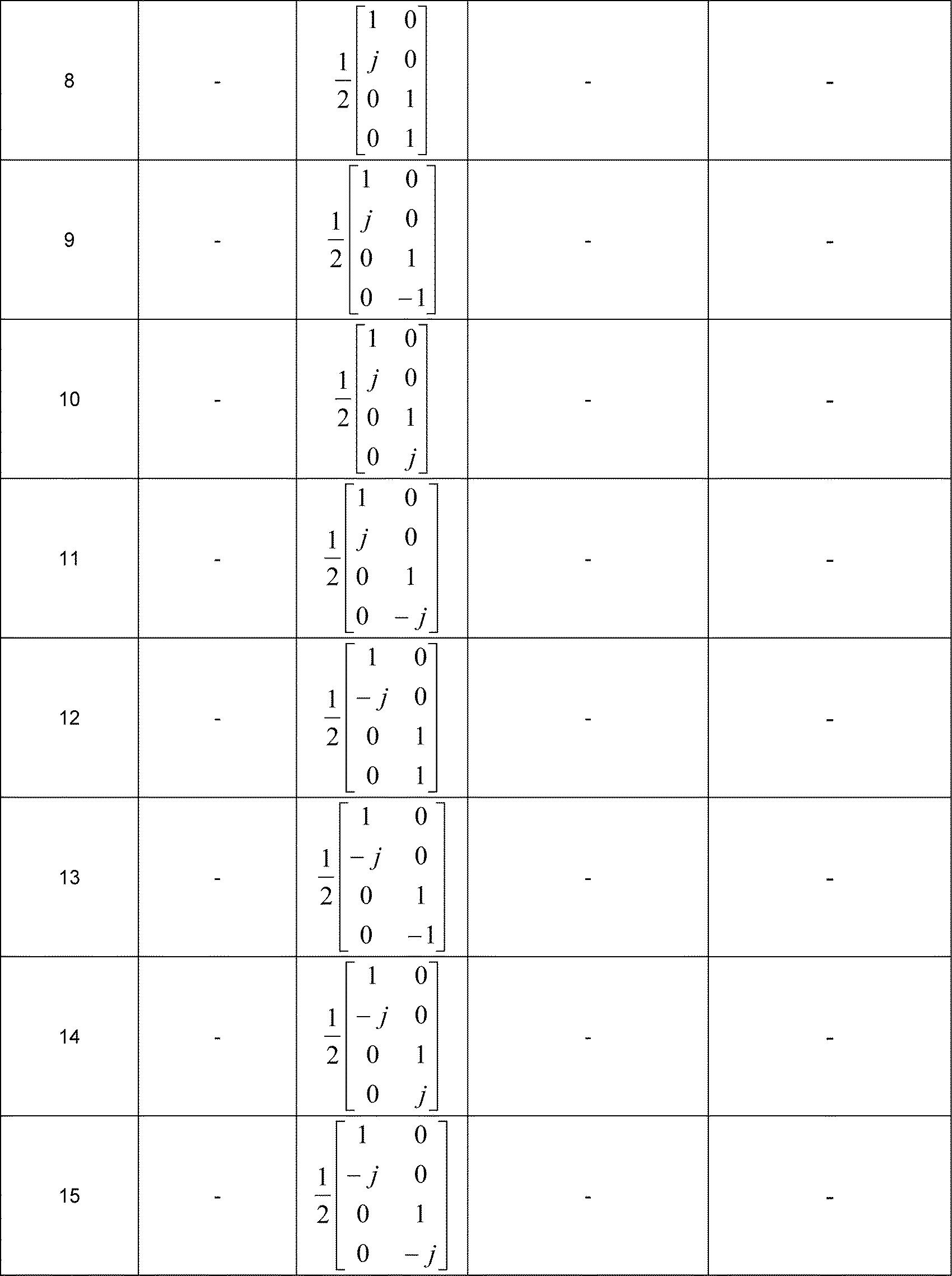 Figure PCTKR2017008456-appb-I000080