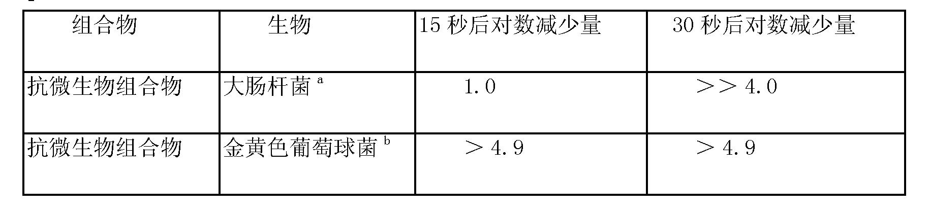 Figure CN1961666BD00171