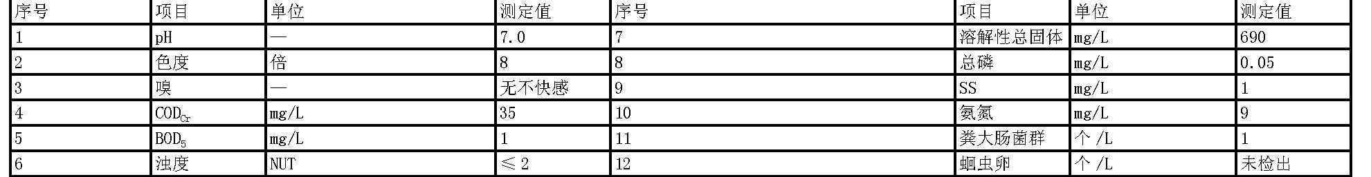 Figure CN103274571BD00103