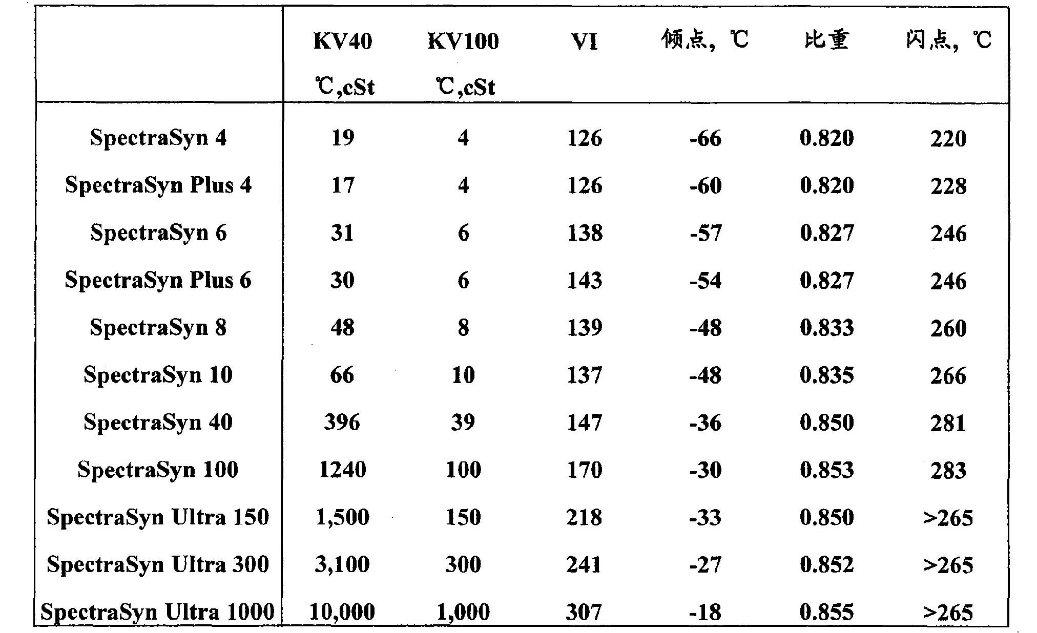 Figure CN101855250BD00891