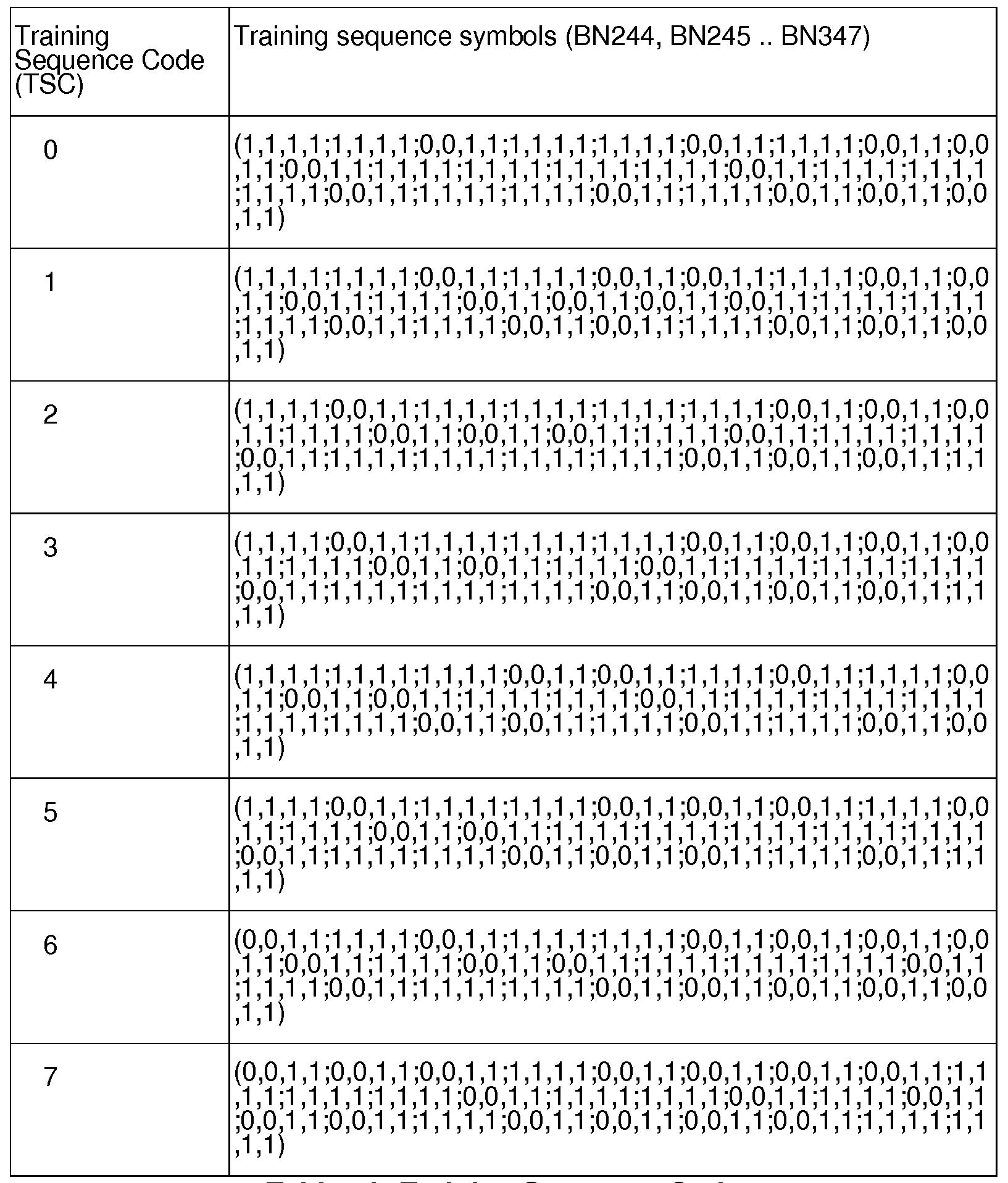 Wo2013019244a1 Method And System For Formatting Cyclic Prefix Minimumcomponent Audio Amplifier Circuit Diagram Tradeoficcom Figure Imgf000045 0001