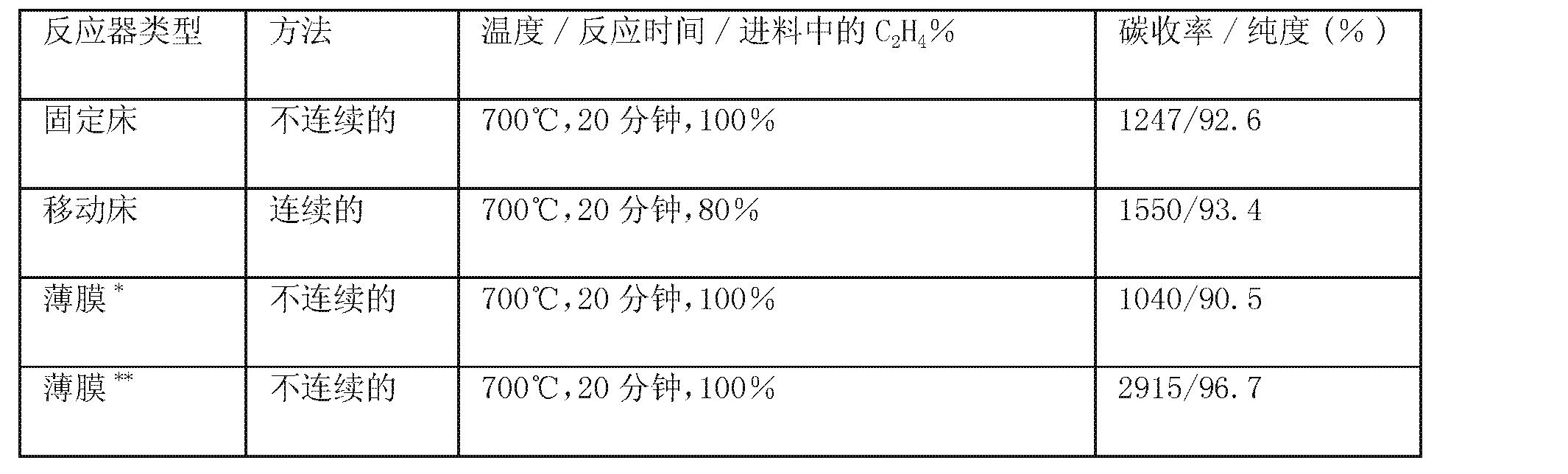 Figure CN101287551BD00072