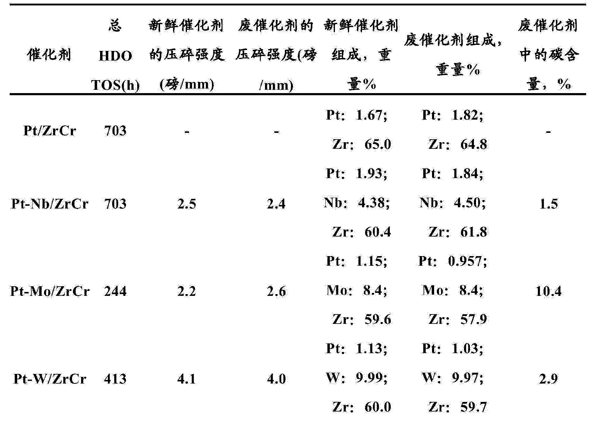 Figure CN104428060AD00181