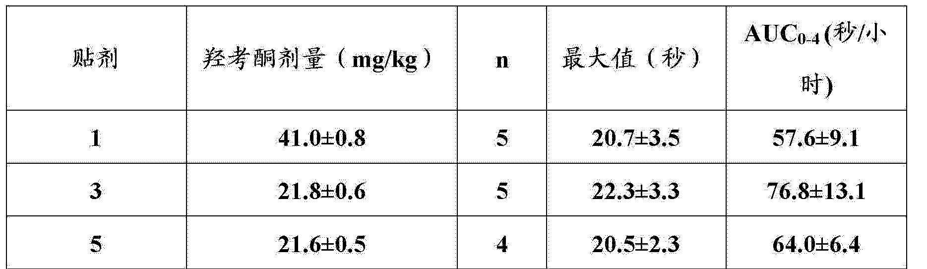 Figure CN102821791BD00262