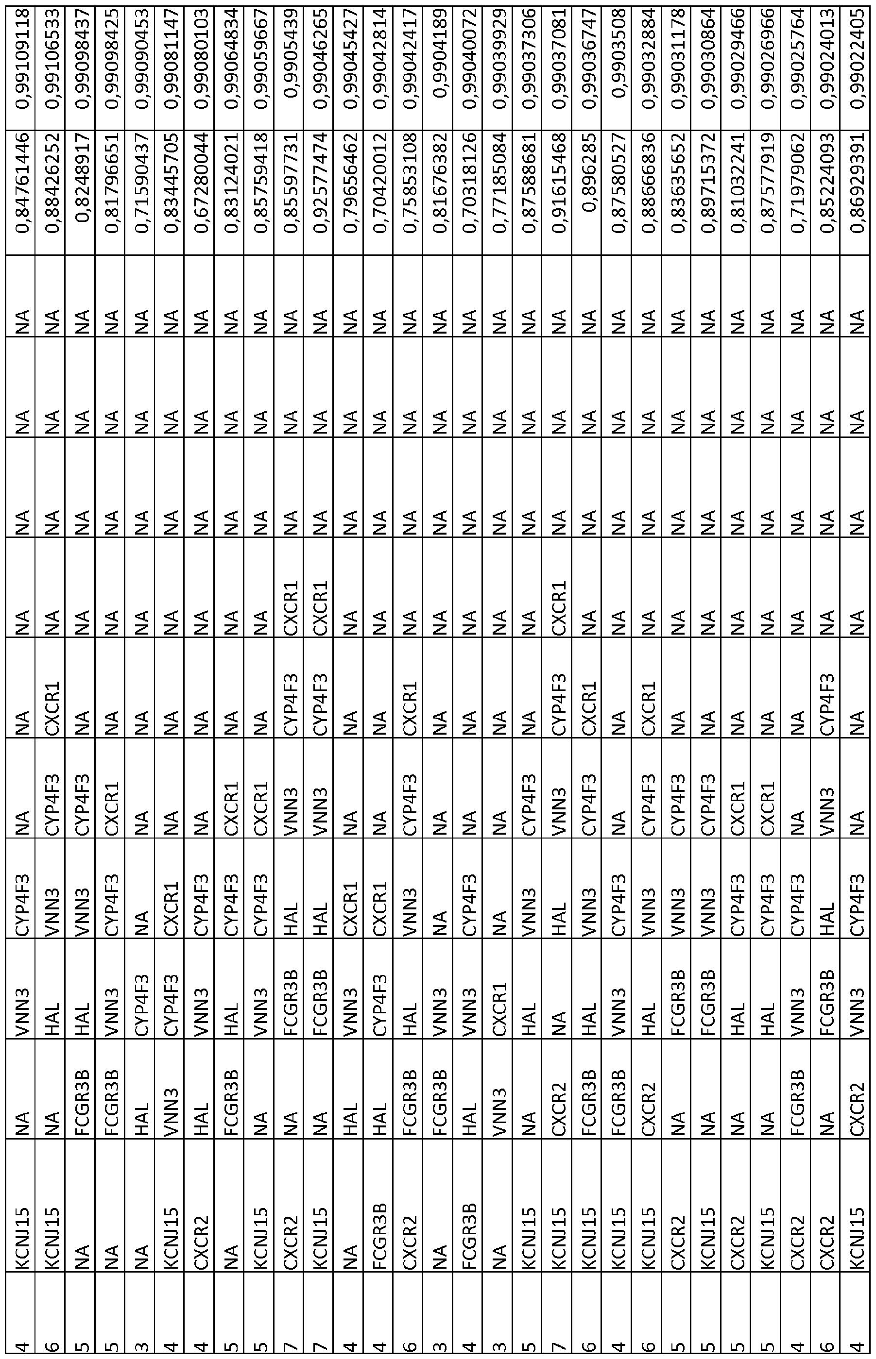 Figure imgf000149_0001