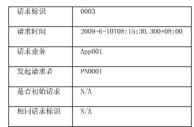 Figure CN101998682AD00171