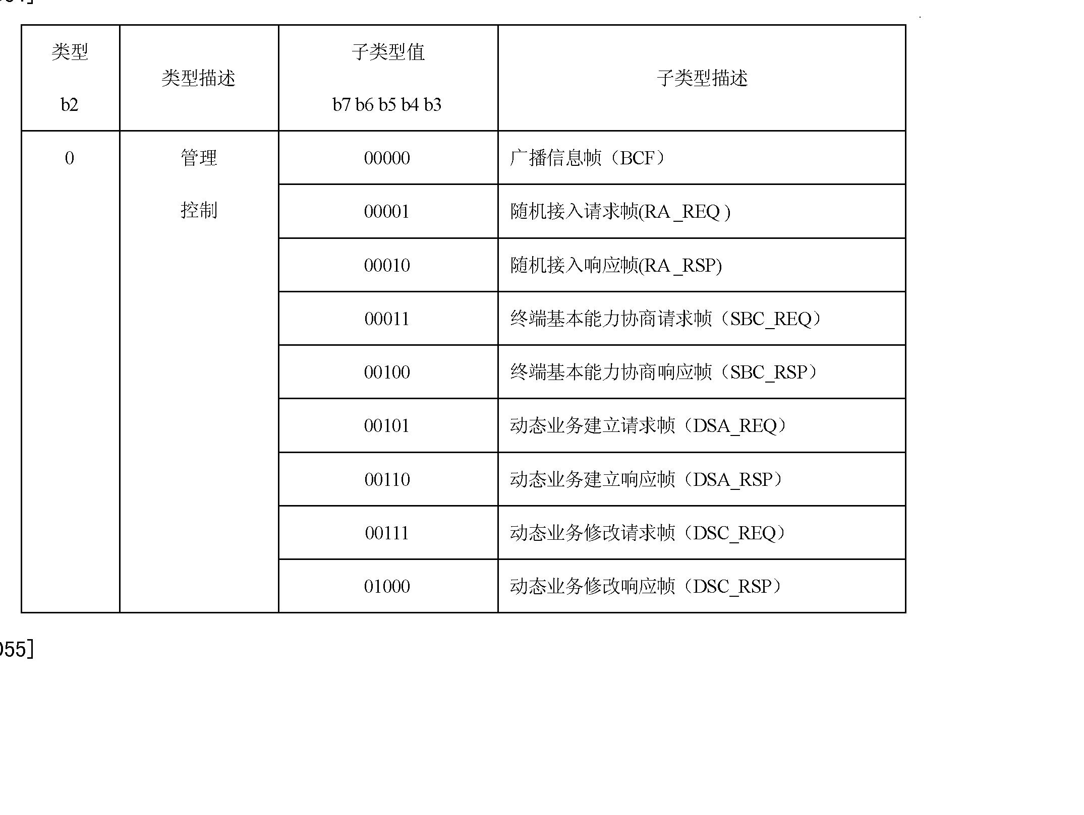 Figure CN102595495AD00081