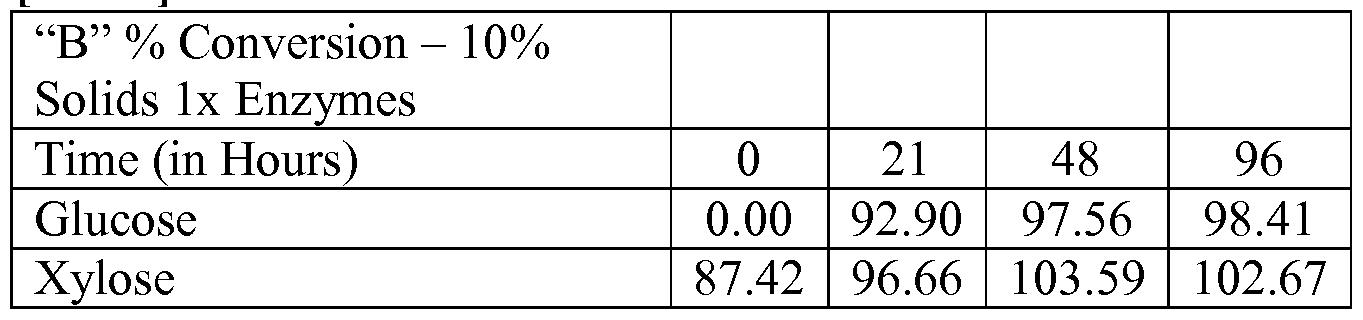Figure imgf000117_0004