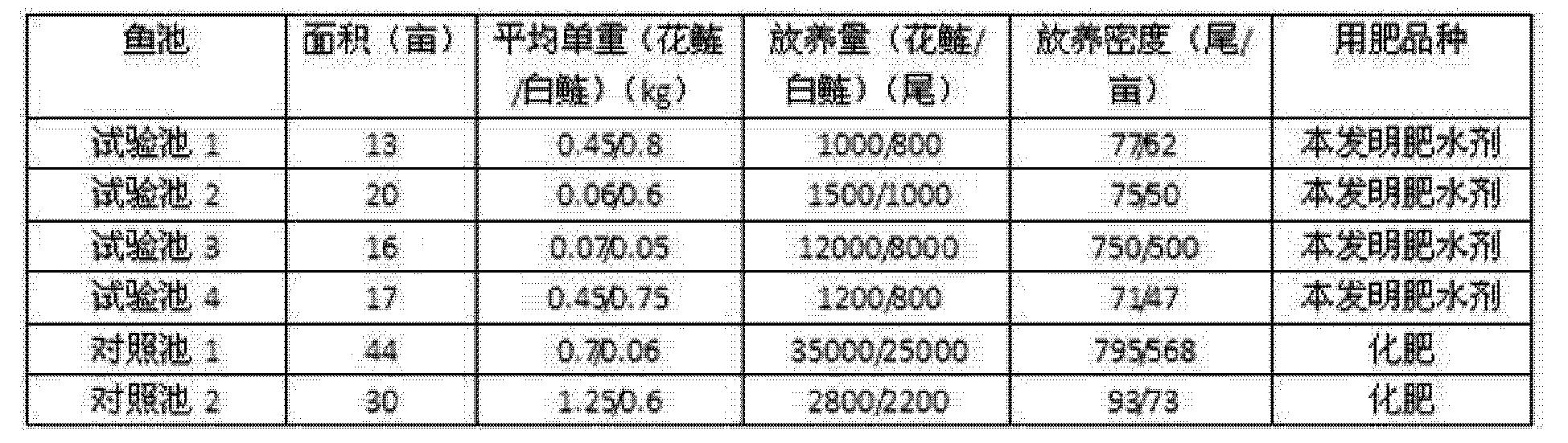 Figure CN103910548BD00081