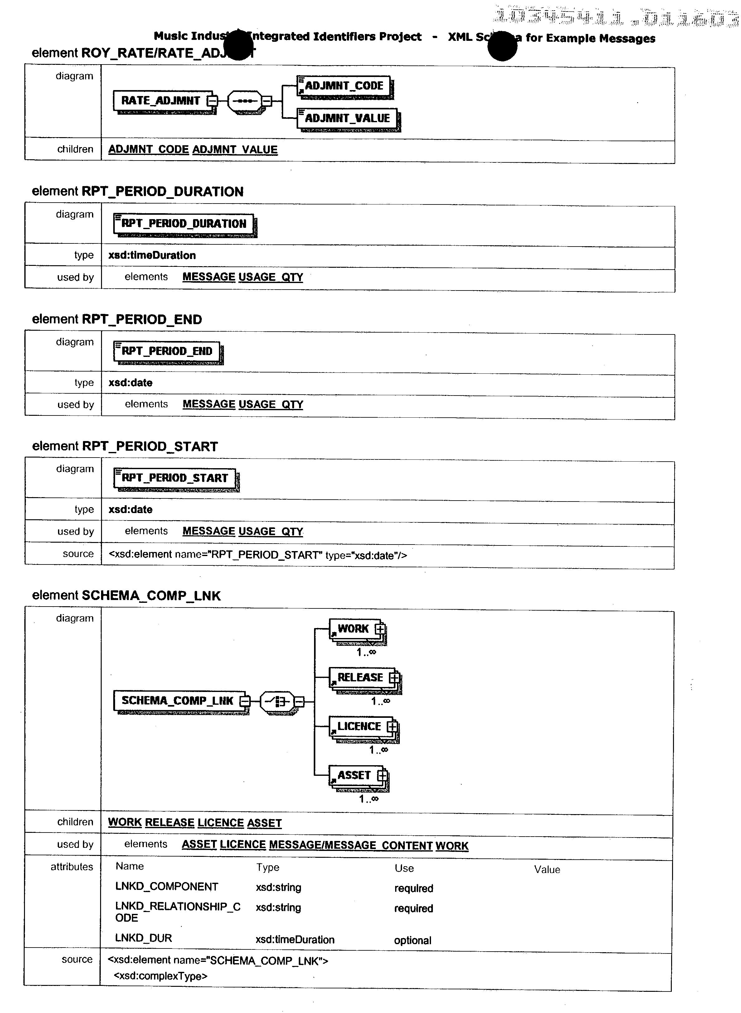 Figure US20030200216A1-20031023-P00065