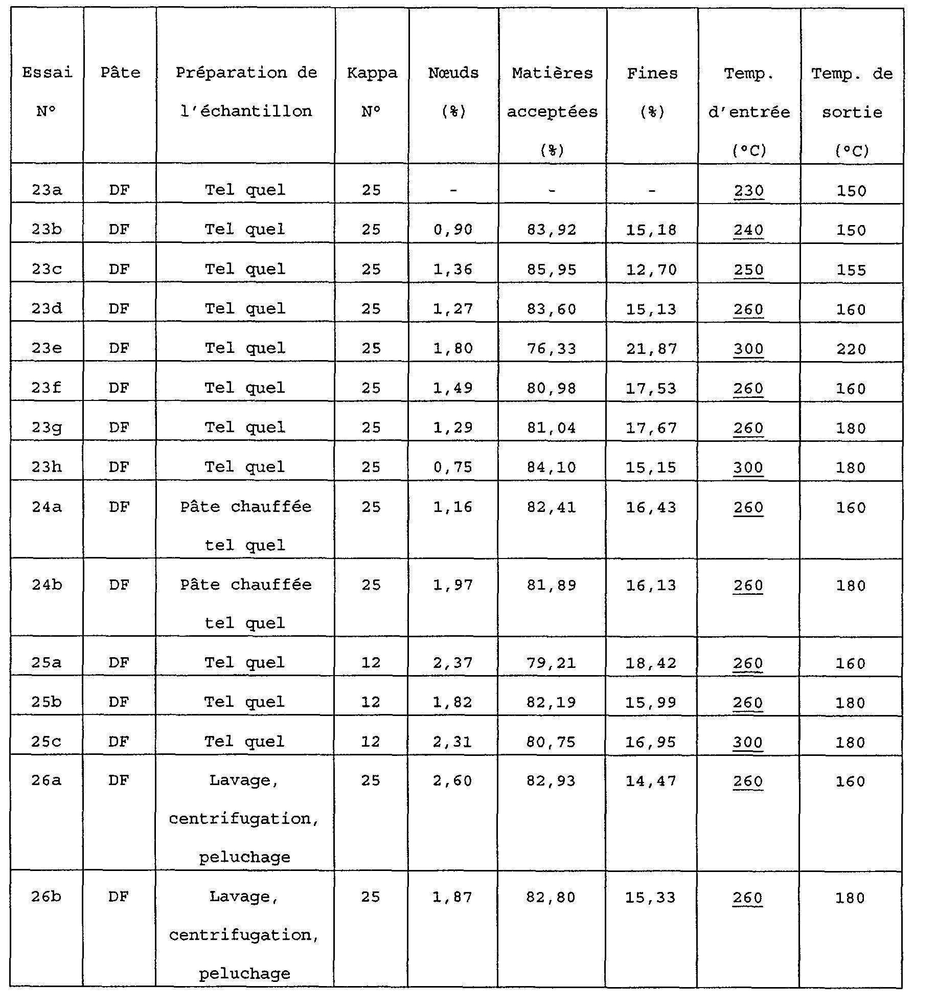 Figure img00530001