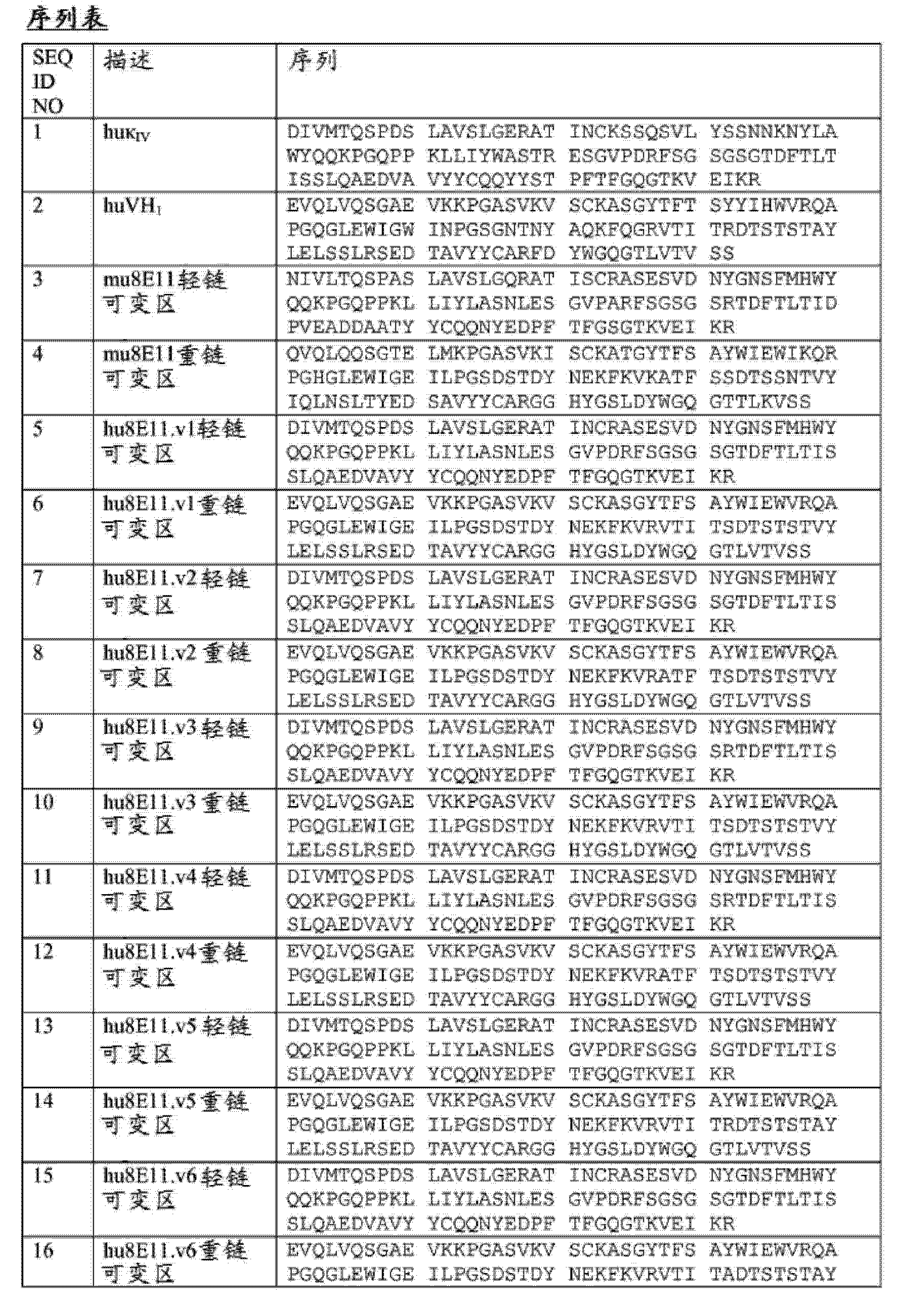 Figure CN104411721AD01031