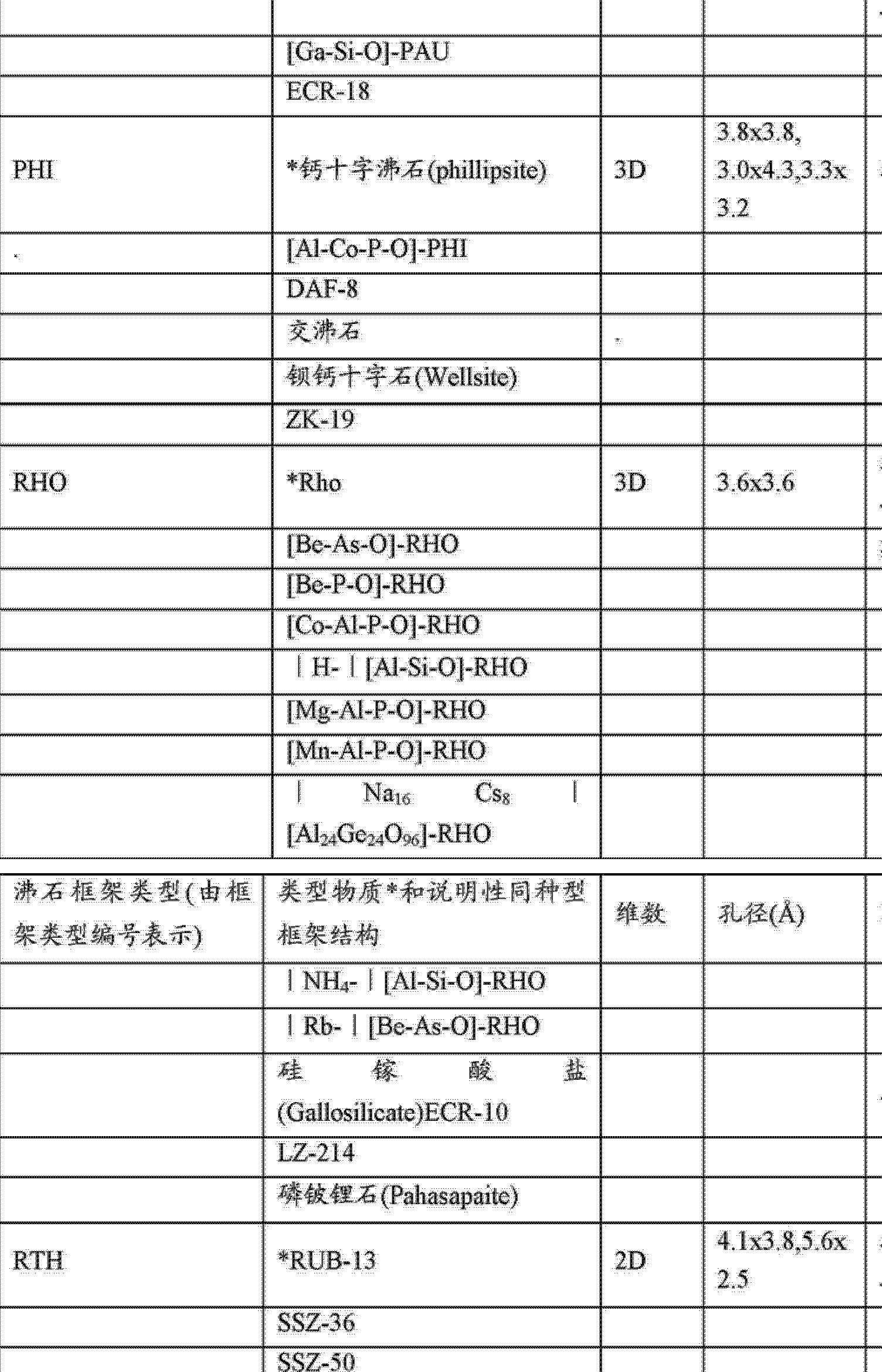 Figure CN102974390AD00161