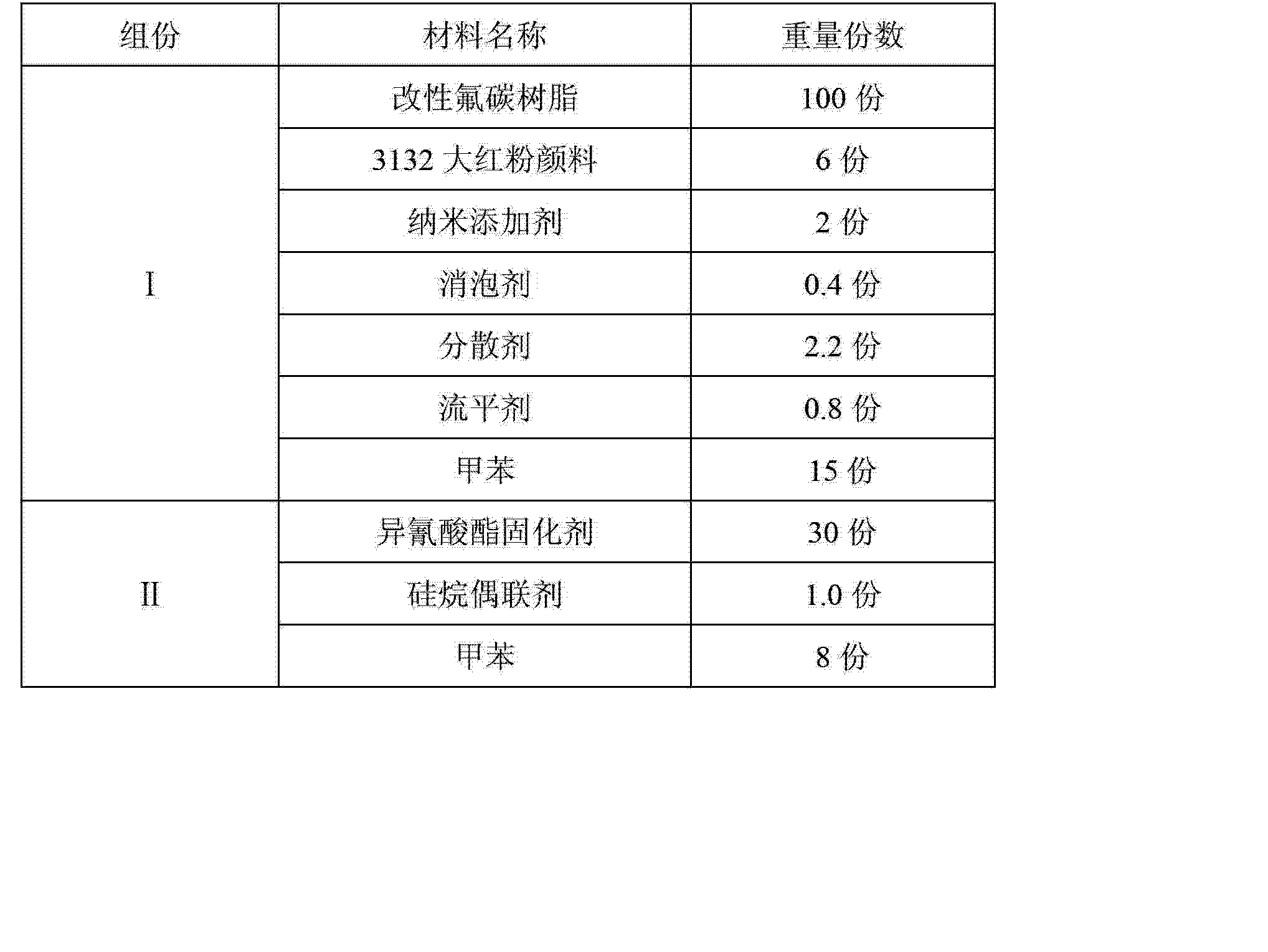 Figure CN102676000AD00071