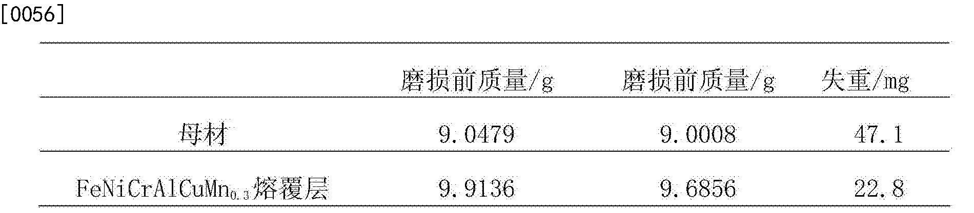 Figure CN104141127BD00072