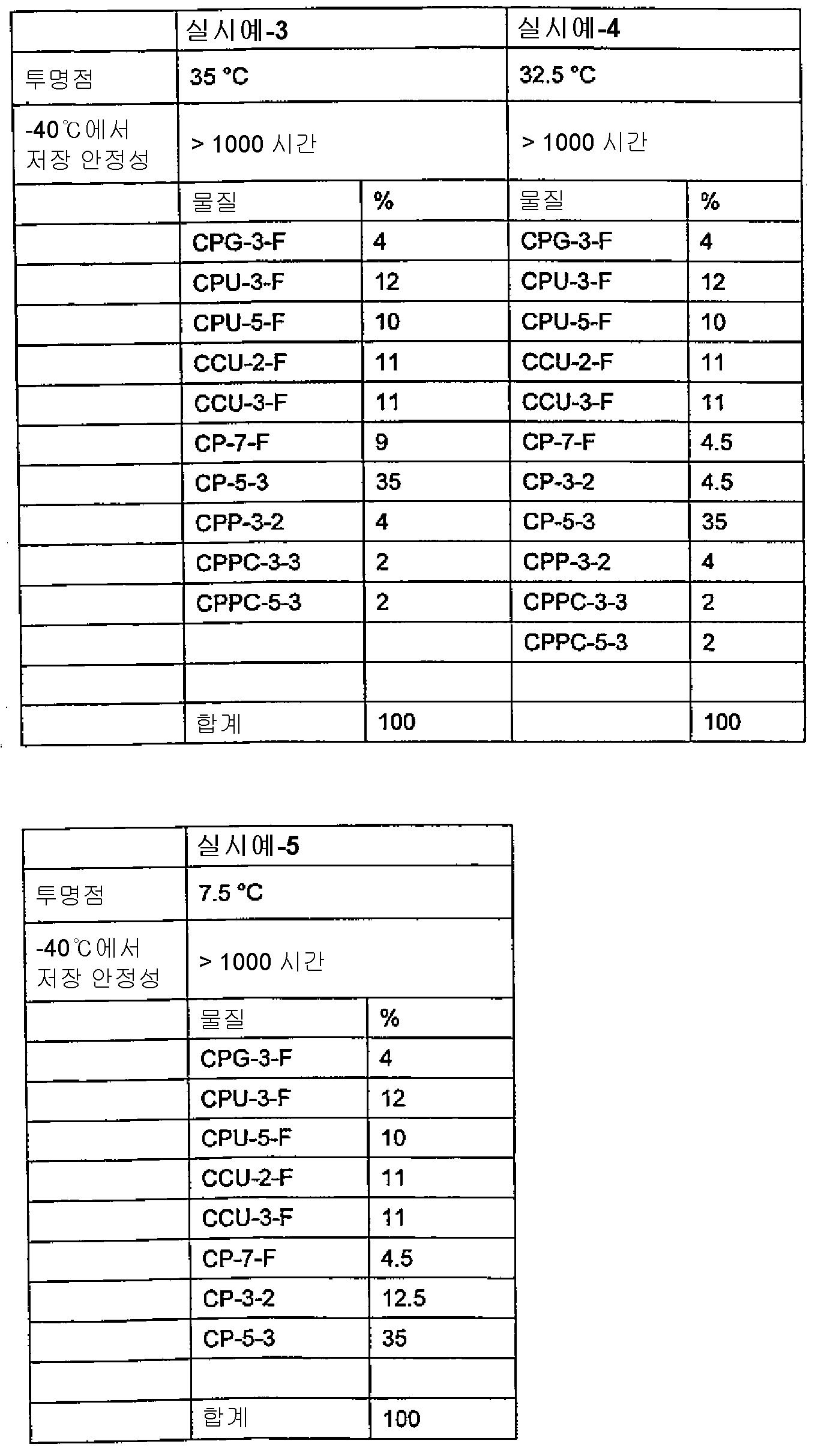 Figure 112013043259540-pct00115