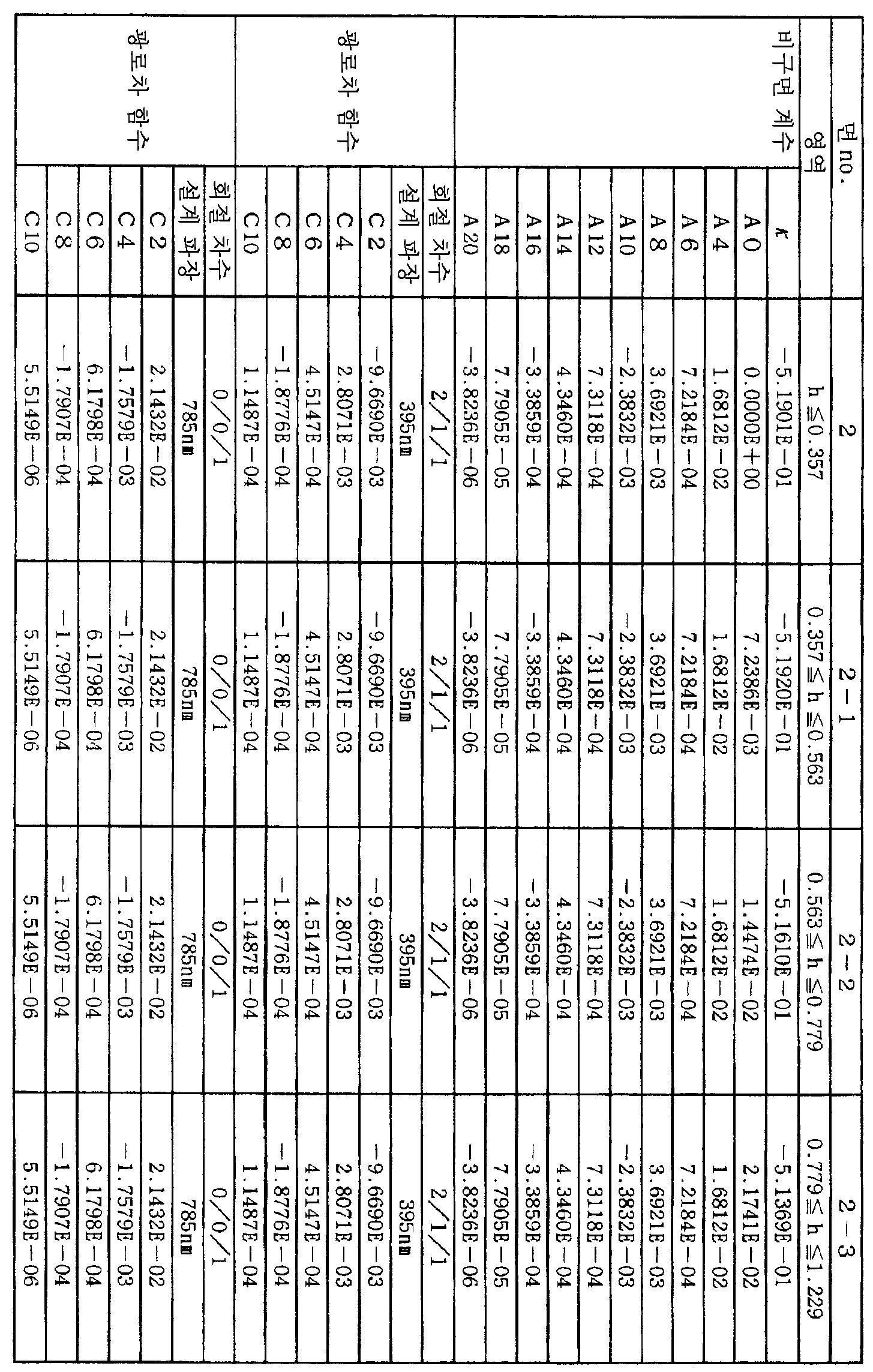 Figure 112008062727983-pct00018