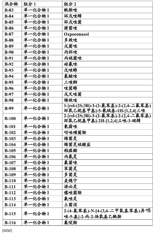 Figure CN103501615AD00421