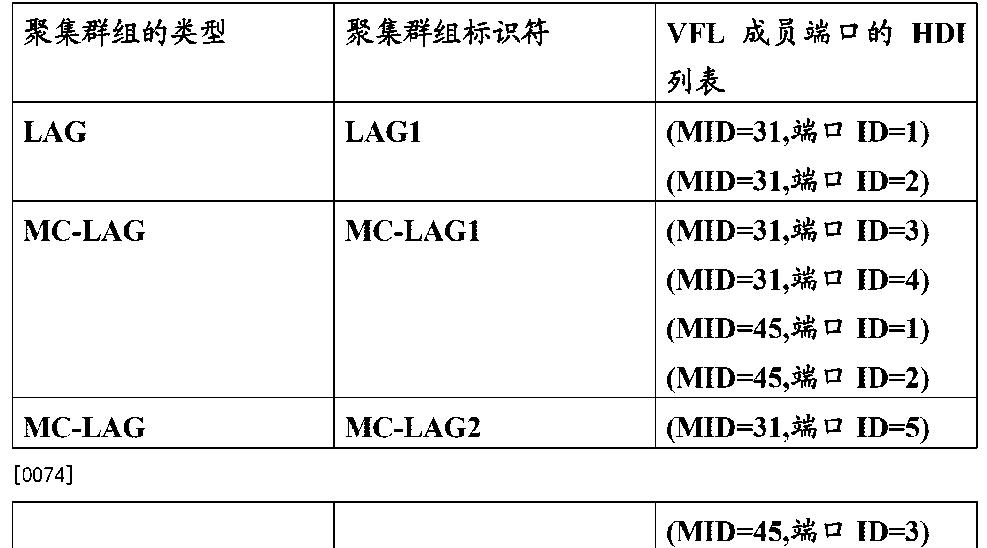 Figure CN103098424BD00121