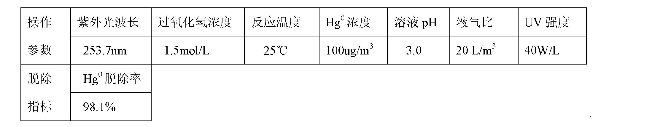 Figure CN101947409BD00091