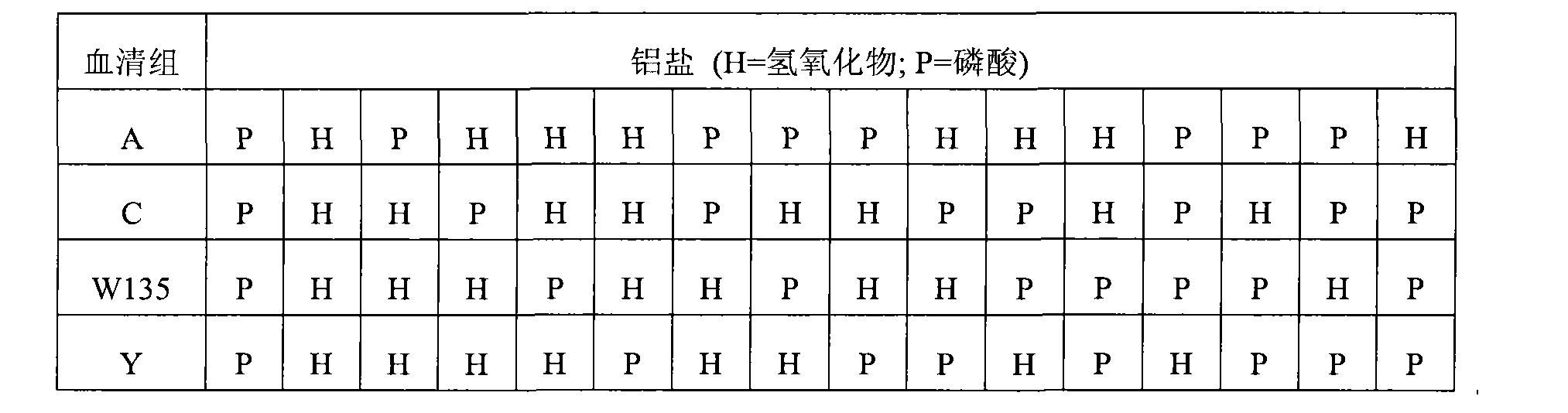 Figure CN102302776BD00211