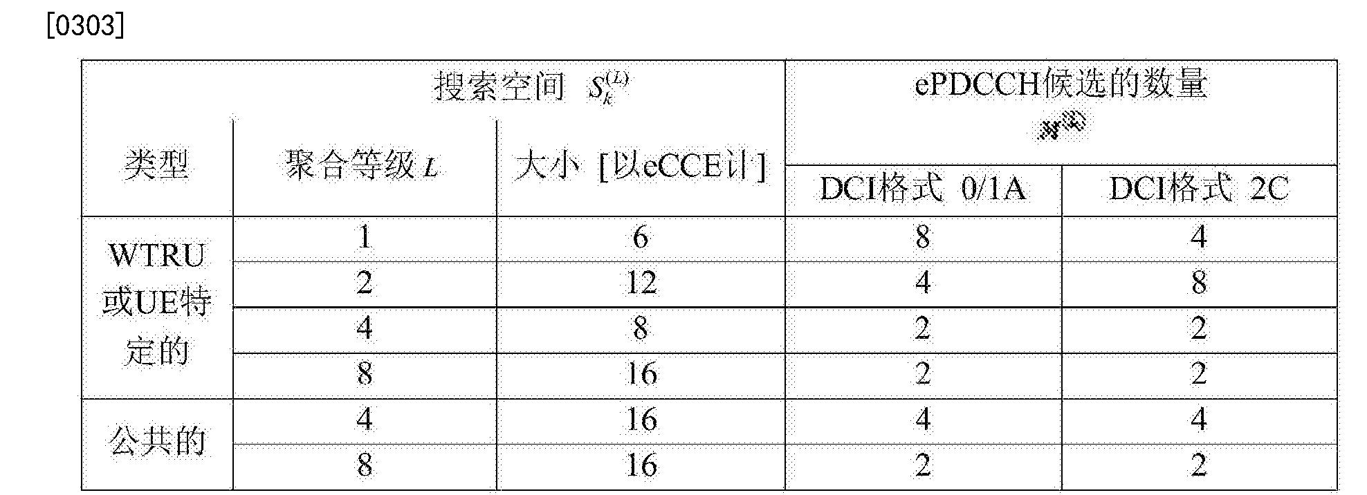 Figure CN104081709BD00481