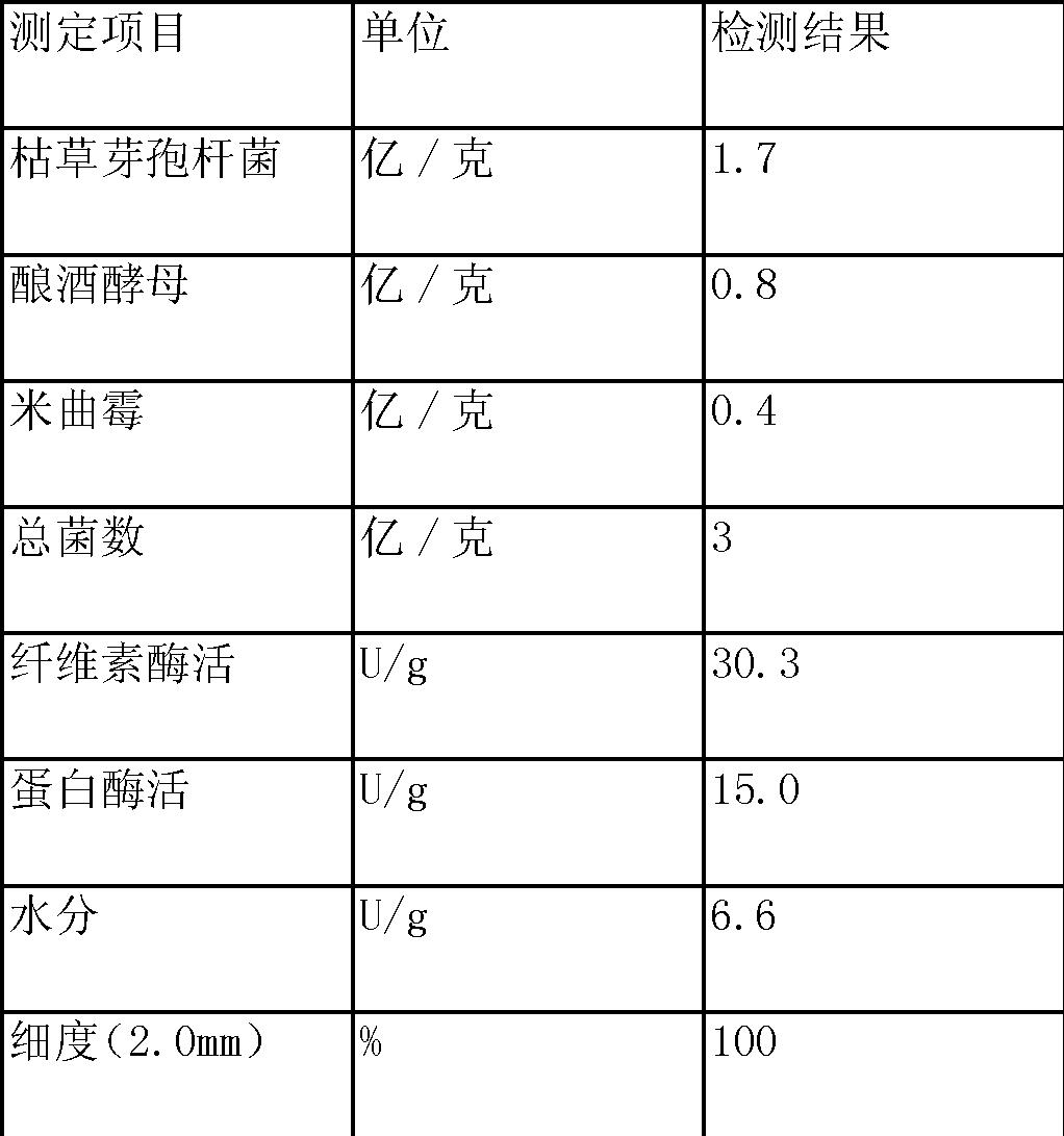 Figure CN103387428AD00081