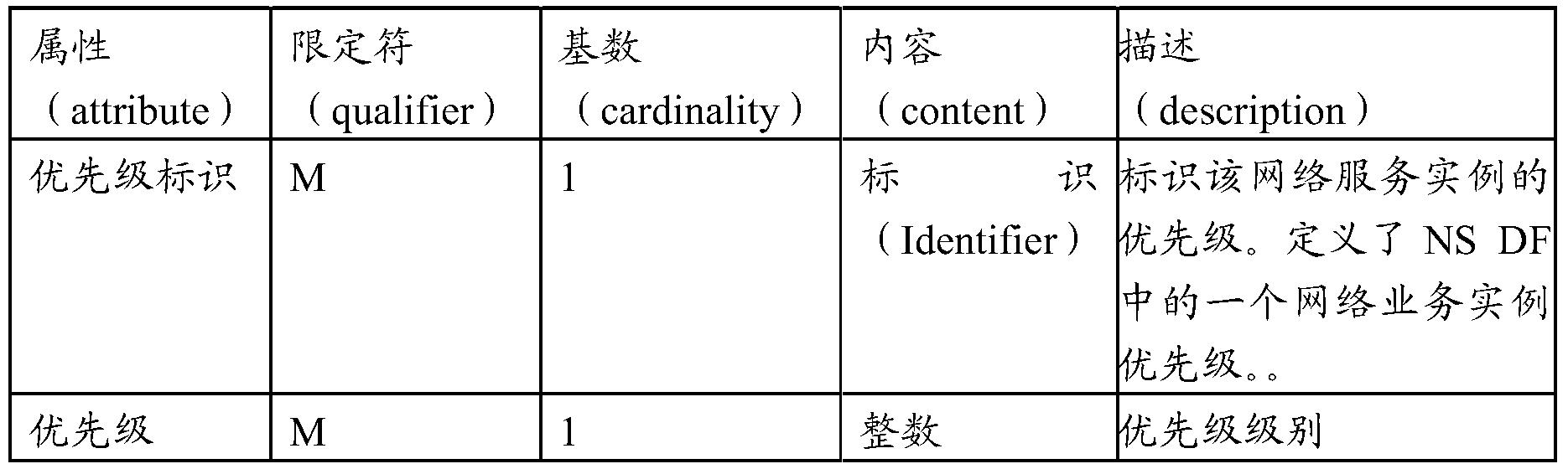 Figure PCTCN2018079150-appb-000003