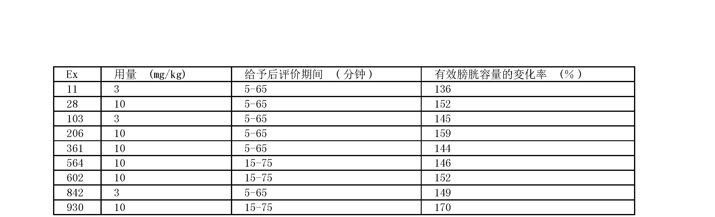 Figure CN101835764BD00282