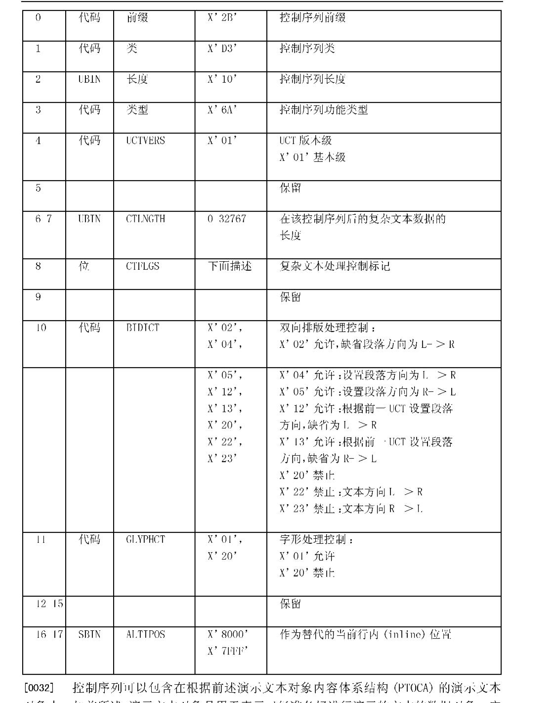 Figure CN1918565BD00081