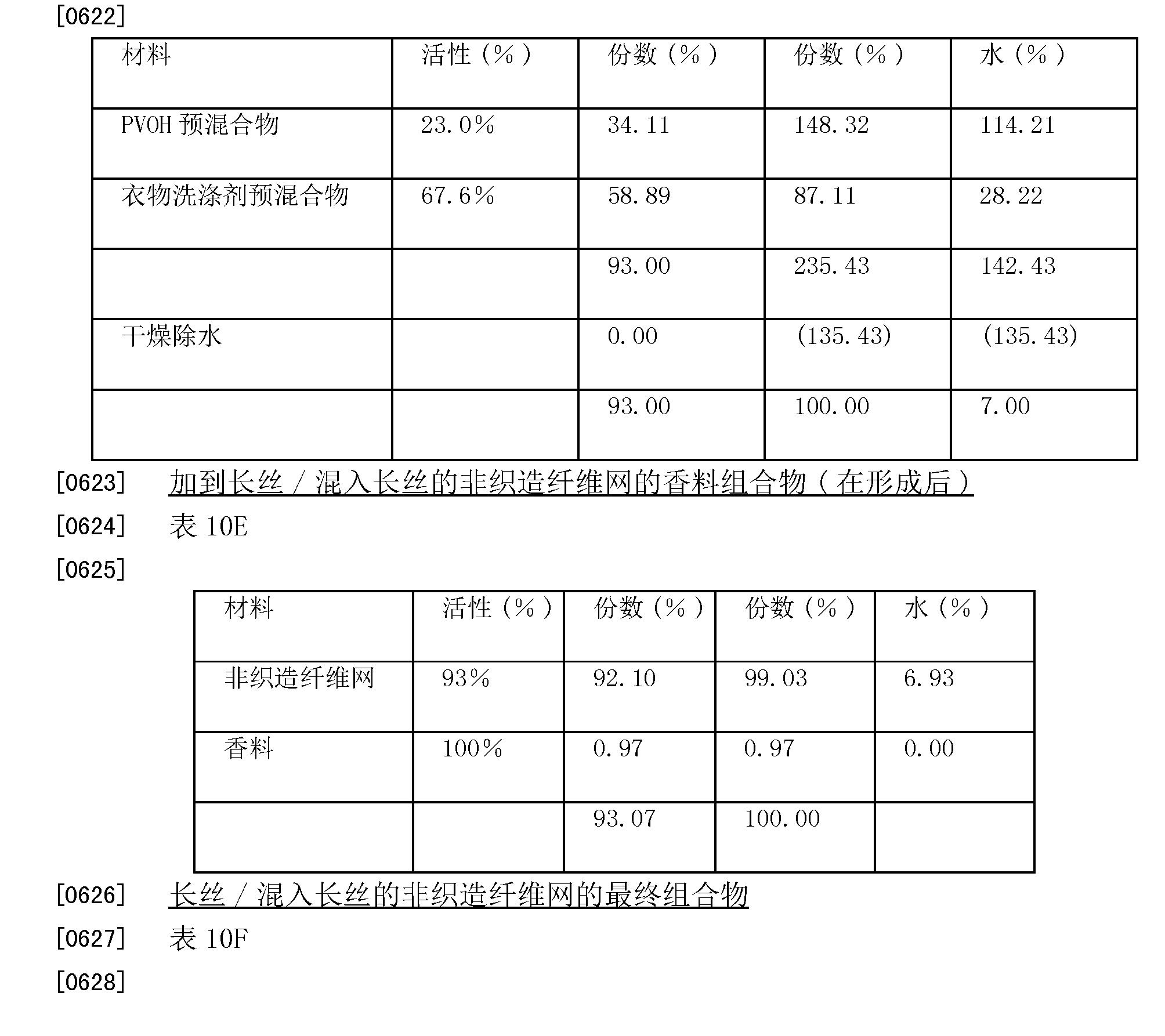 Figure CN103025929BD00681