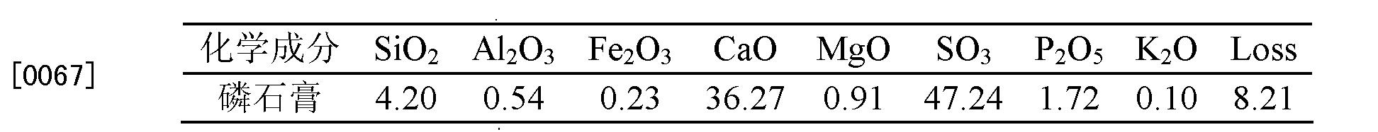 Figure CN102584118BD00082