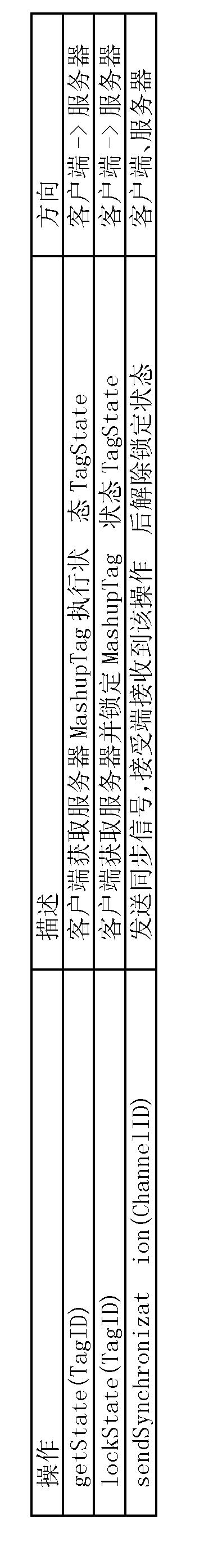 Figure CN102098211BD00151