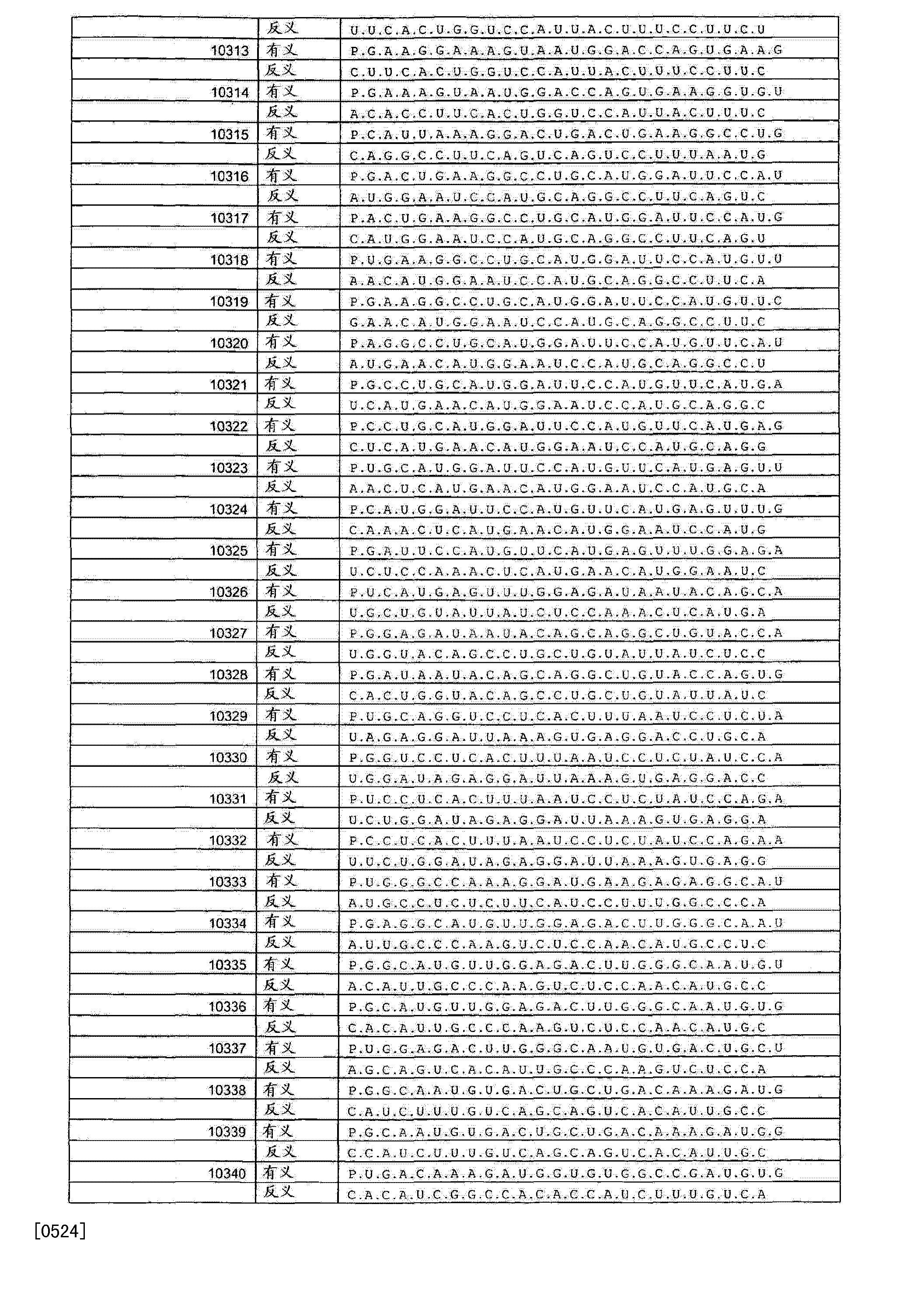 Figure CN104975020AD00581