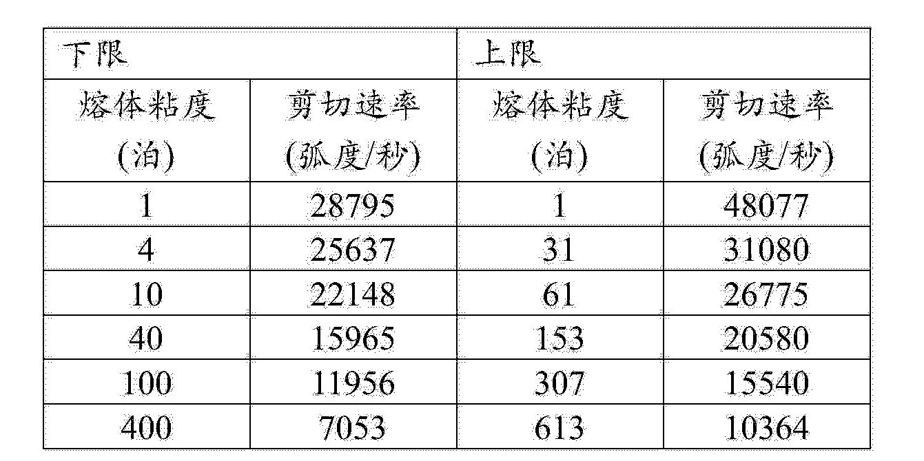 Figure CN104837620AD00091
