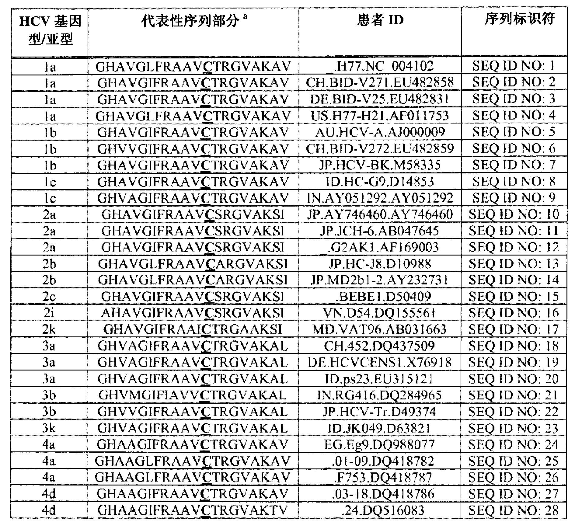 Figure CN101951770BD01171
