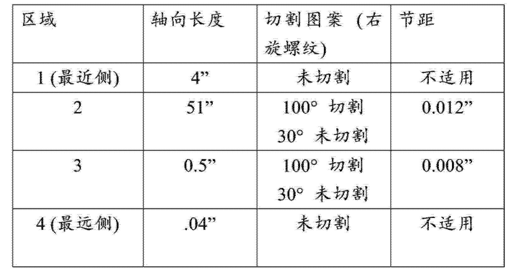 Figure CN103957825AD00291