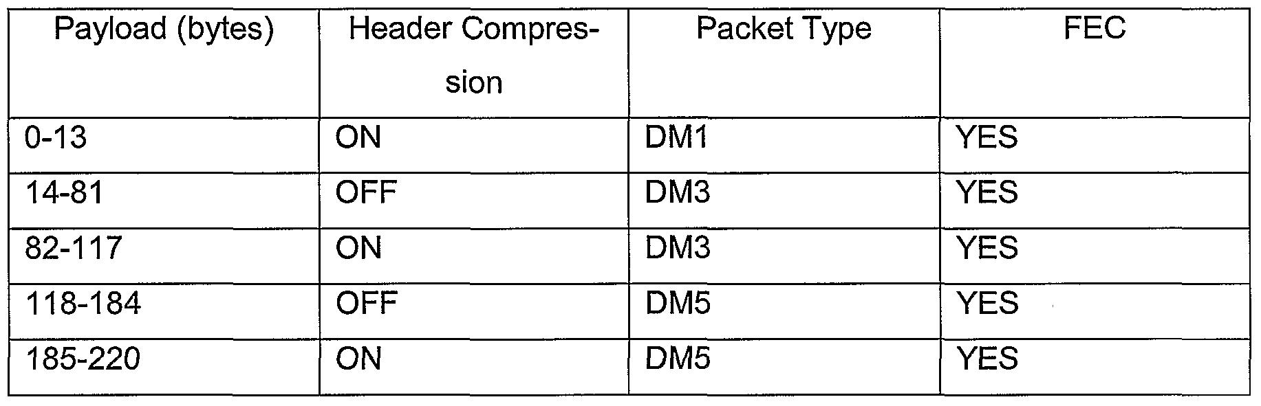 Figure imgf000011_0002