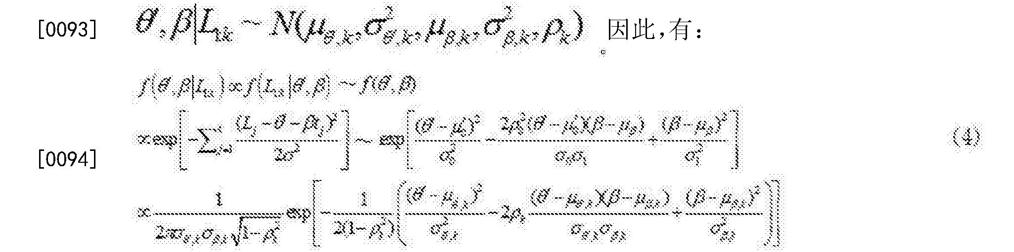 Figure CN104573881BD00134