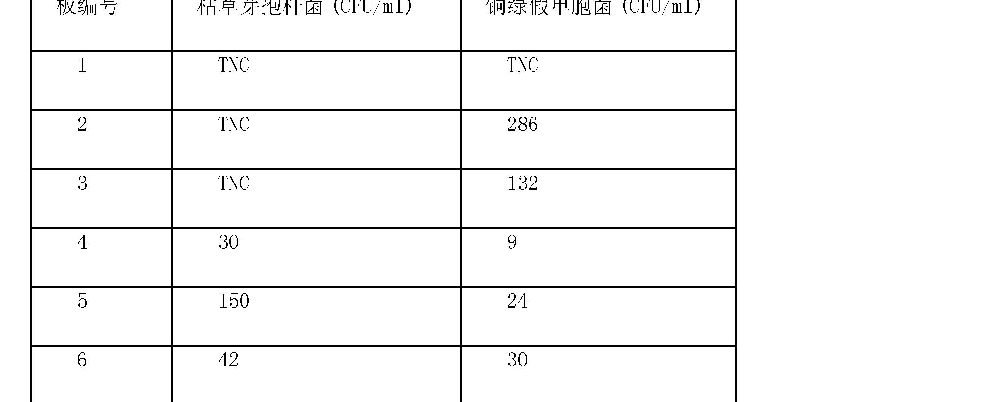 Figure CN1961666BD00232