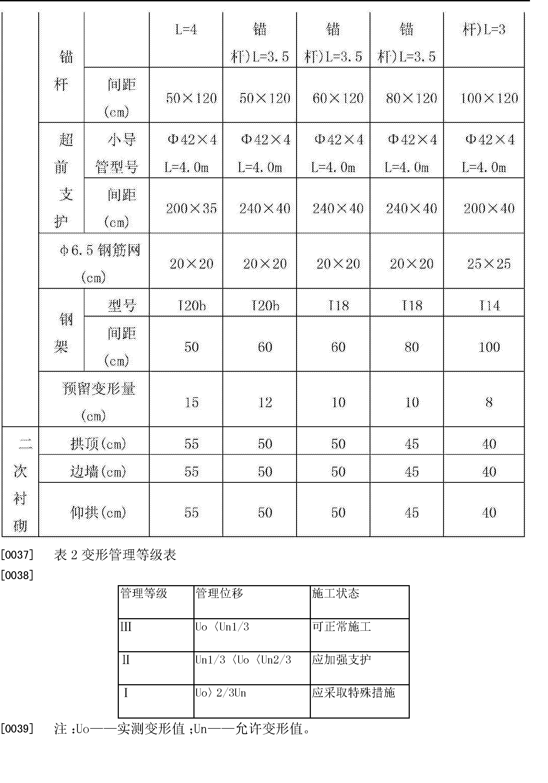 Figure CN103244133BD00071